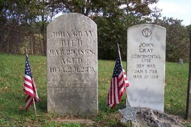 John Gray Grave